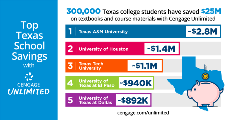 Texas student savings with Cengage Unlimited