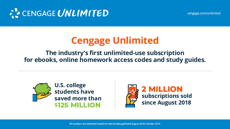 A Cengage Unlimited announcement states it is the industry's first unlimited-use subscription for eBooks, online homework access codes and study guides. An icon of a piggy bank is positioned next to text that states that U.S. college students have saved more than $125 million with Cengage Unlimited, with 2 million subscriptions sold since August 2018
