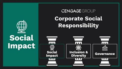 Image with text highlighting three areas of focus for Cengage Corporate Social Responsibility. Social Impact is highlighted as a focus point among three. The other two shown are inclusion and diversity and governance.