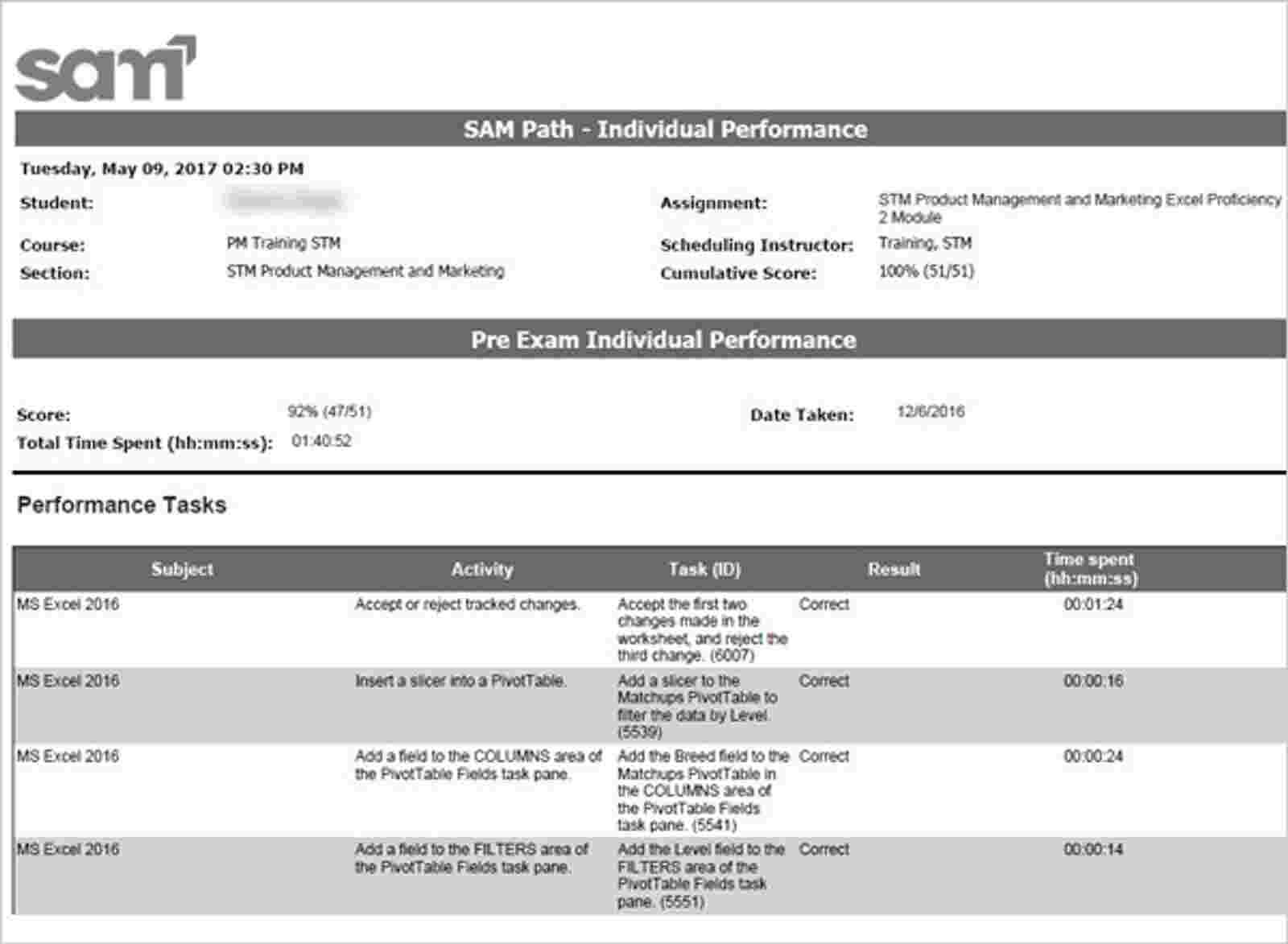 SAM individual performance report image